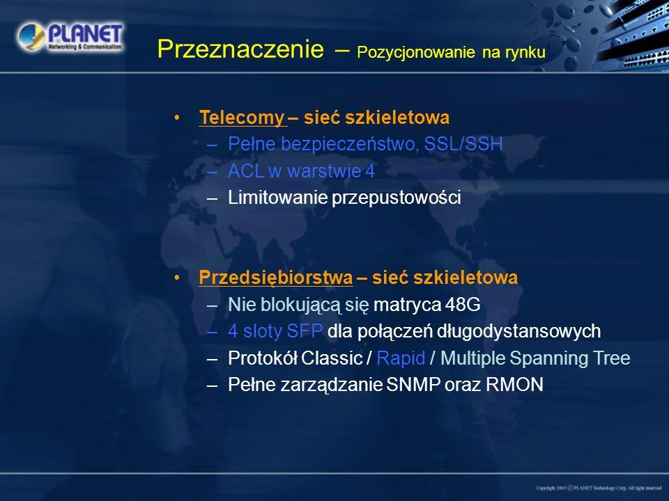 Przeznaczenie – Pozycjonowanie na rynku Telecomy – sieć szkieletowa –Pełne bezpieczeństwo, SSL/SSH –ACL w warstwie 4 –Limitowanie przepustowości Przed