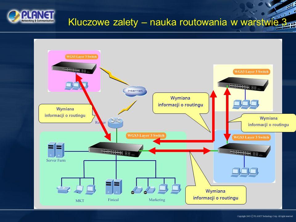 Kluczowe zalety Sprzęt –24 porty 10/100/1000Mbps Gigabit –4 sloty SFP na moduły światłowodowe, elastyczność, możliwość rozbudowy Maksymalnie 70 kilometrów (MGB-L70) lub więcej (MGB-L120:120km) –Nie blokująca się matryca store & forward 48Gbps –Zabezpieczenie przed blokowaniem HOL (Head-of- Line) –Obsługa ramek 9K jumbo frame