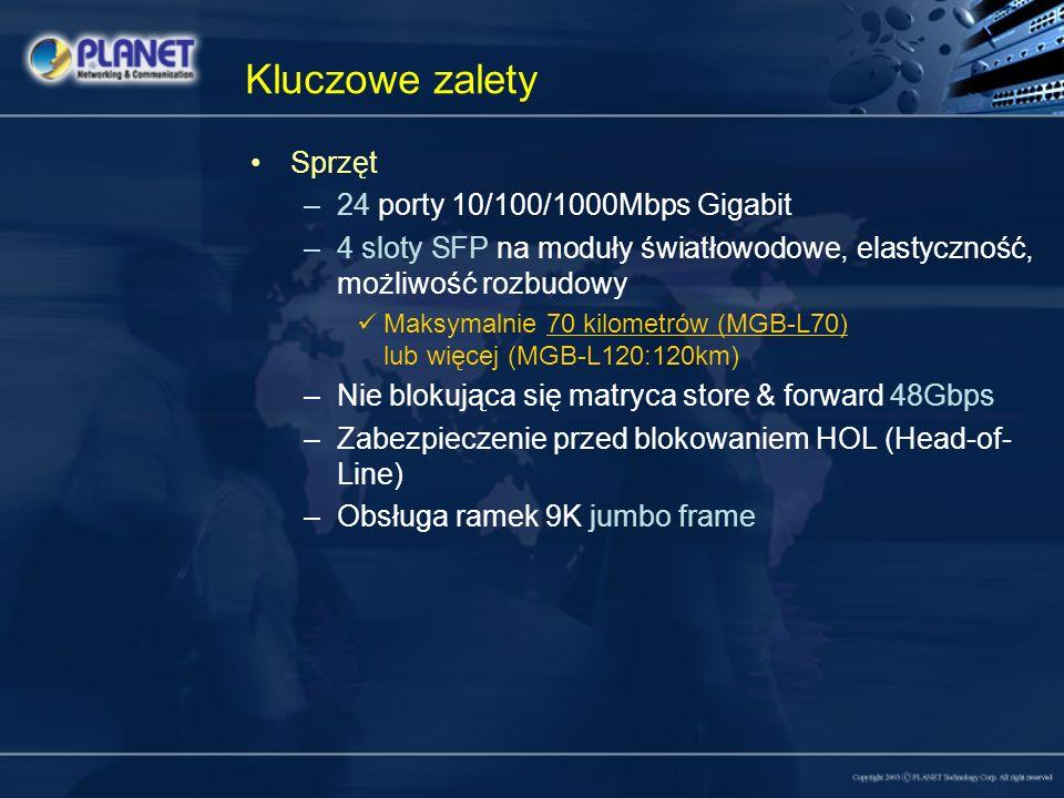Kluczowe zalety Sprzęt –24 porty 10/100/1000Mbps Gigabit –4 sloty SFP na moduły światłowodowe, elastyczność, możliwość rozbudowy Maksymalnie 70 kilome