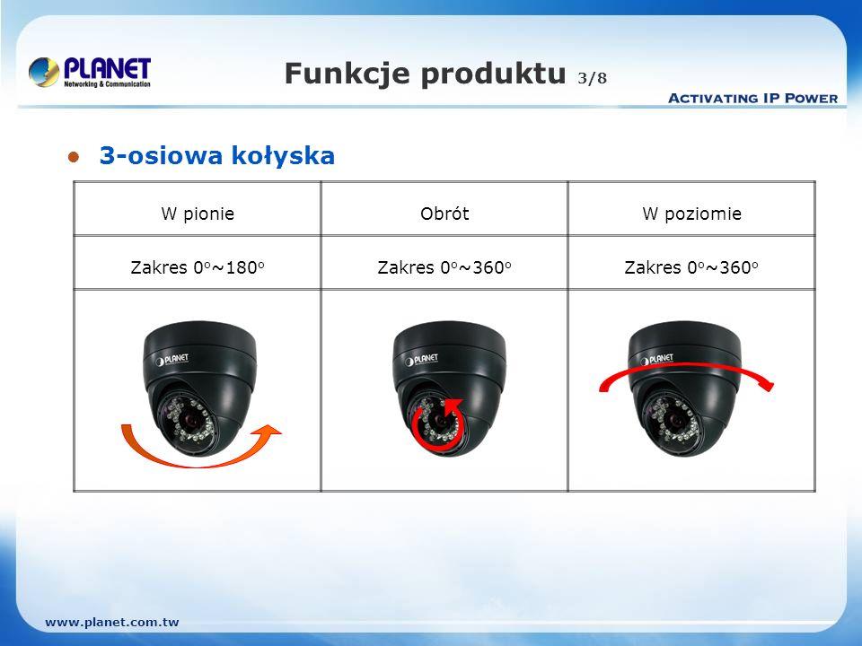 www.planet.com.tw Funkcje produktu 4/8 Podwójna kompresja wideo ICA-530 obsługuje wiele rozdzielczości oraz metod kompresji jednocześnie.