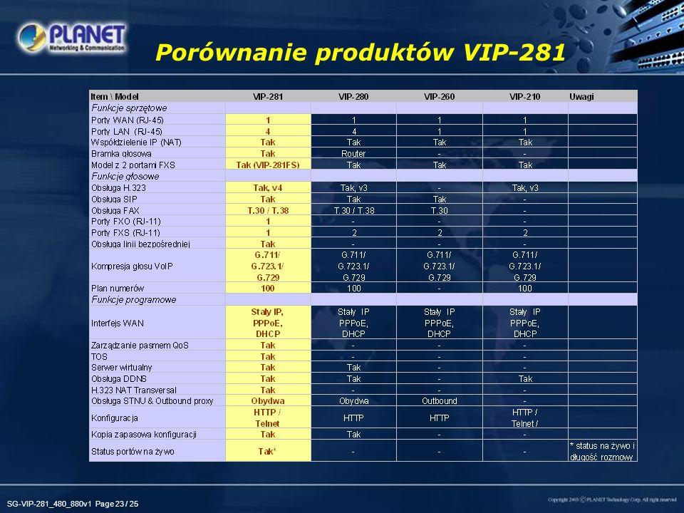 SG-VIP-281_480_880v1 Page 23 / 25 Porównanie produktów VIP-281