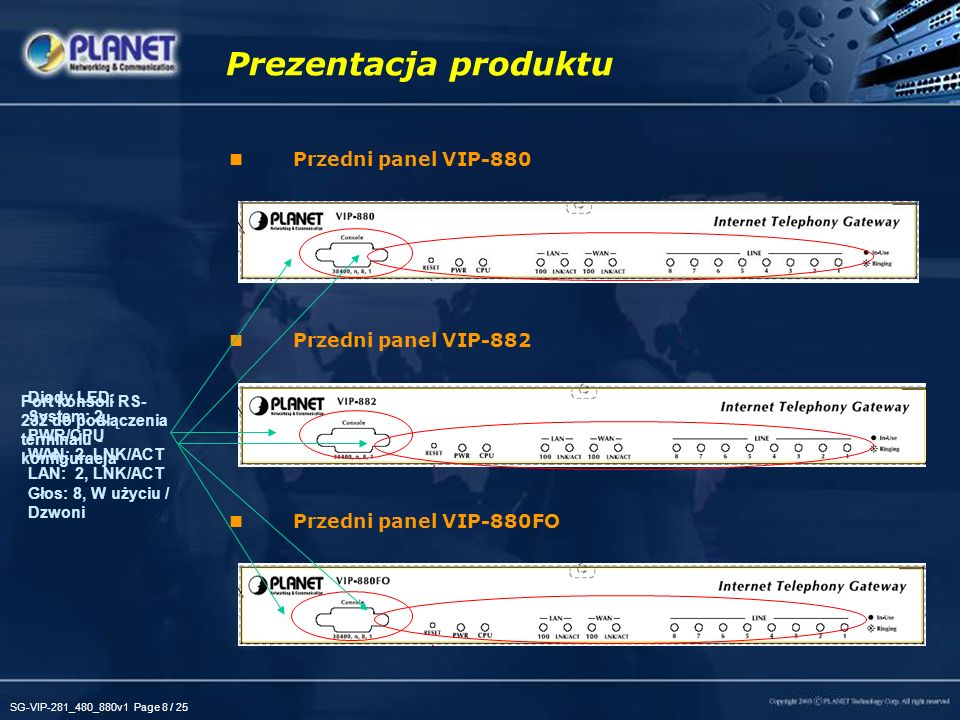 SG-VIP-281_480_880v1 Page 8 / 25 Przedni panel VIP-880 Przedni panel VIP-882 Przedni panel VIP-880FO Prezentacja produktu Port konsoli RS- 232 do podł