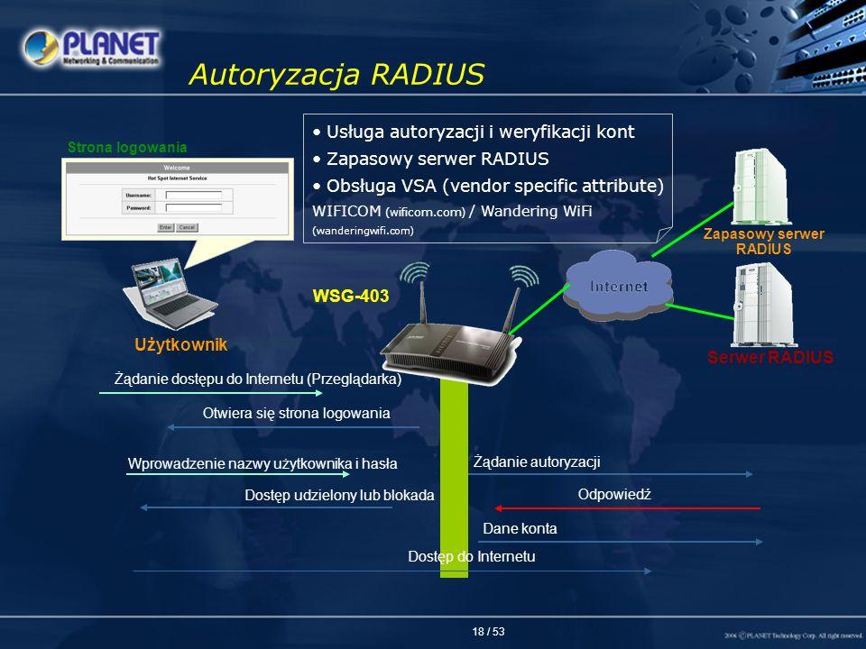 18 / 53 Autoryzacja RADIUS Żądanie dostępu do Internetu (Przeglądarka) Otwiera się strona logowania Wprowadzenie nazwy użytkownika i hasła Dostęp udzi