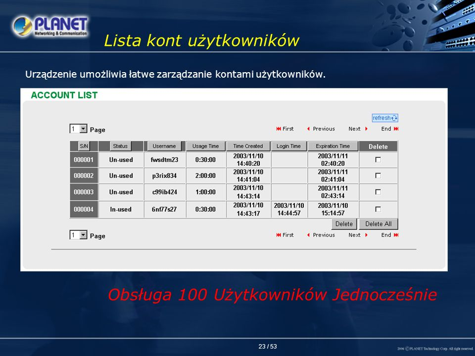 23 / 53 Lista kont użytkowników Urządzenie umożliwia łatwe zarządzanie kontami użytkowników. Obsługa 100 Użytkowników Jednocześnie