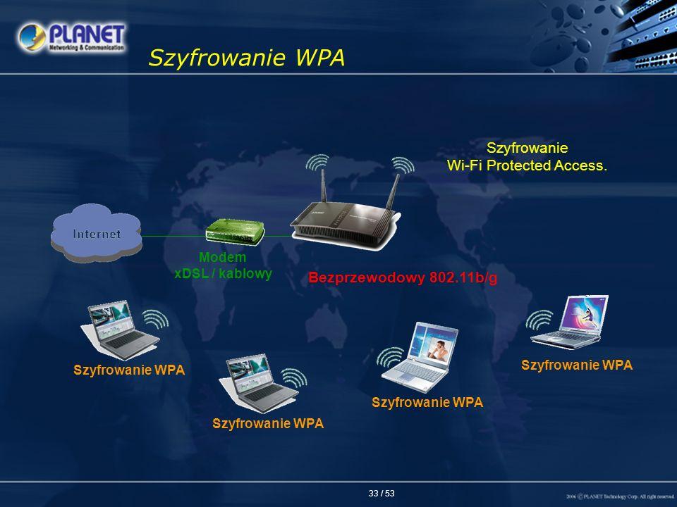 33 / 53 Szyfrowanie WPA Modem xDSL / kablowy Bezprzewodowy 802.11b/g Szyfrowanie WPA Szyfrowanie Wi-Fi Protected Access.