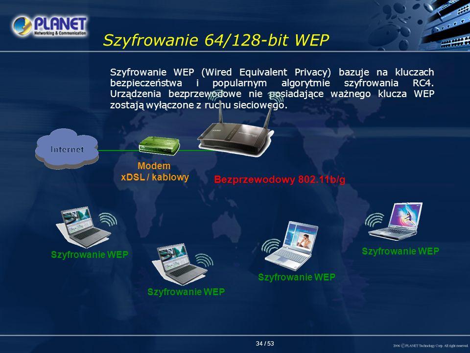 34 / 53 Szyfrowanie 64/128-bit WEP Modem xDSL / kablowy Bezprzewodowy 802.11b/g Szyfrowanie WEP Szyfrowanie WEP (Wired Equivalent Privacy) bazuje na k