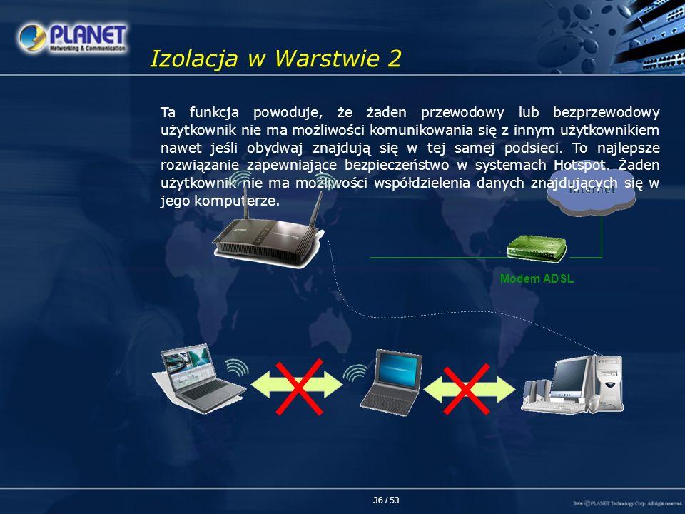 36 / 53 Izolacja w Warstwie 2 Modem ADSL Ta funkcja powoduje, że żaden przewodowy lub bezprzewodowy użytkownik nie ma możliwości komunikowania się z i