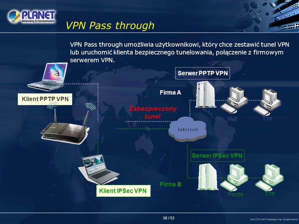 38 / 53 VPN Pass through Serwer IPSec VPNSerwer PPTP VPN MailFTP PocztaFTP Zabezpieczony tunel Klient IPSec VPNKlient PPTP VPN VPN Pass through umożli