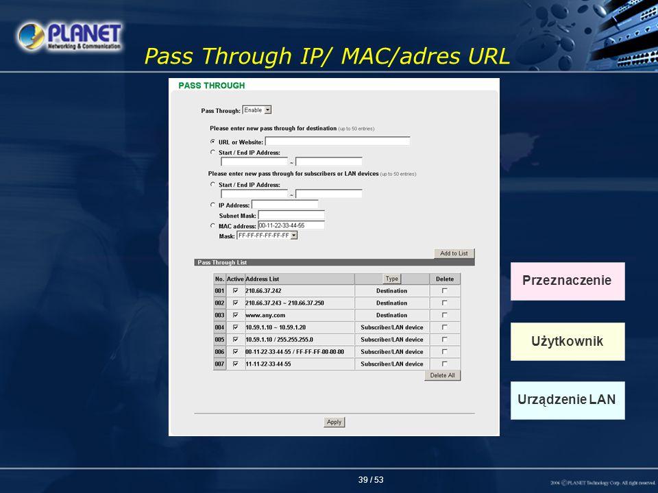39 / 53 Pass Through IP/ MAC/adres URL Urządzenie LAN Przeznaczenie Użytkownik