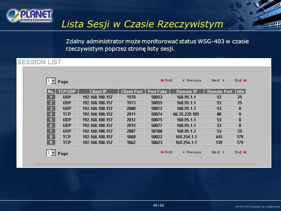 45 / 53 Lista Sesji w Czasie Rzeczywistym Zdalny administrator może monitorować status WSG-403 w czasie rzeczywistym poprzez stronę listy sesji.