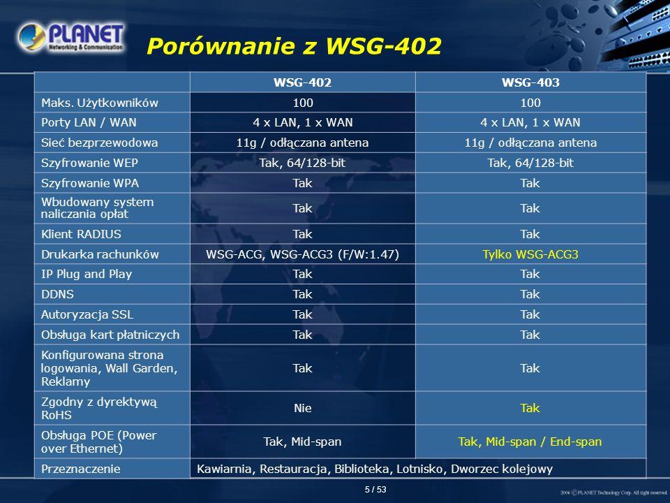 5 / 53 Porównanie z WSG-402 WSG-402WSG-403 Maks. Użytkowników100 Porty LAN / WAN4 x LAN, 1 x WAN Sieć bezprzewodowa11g / odłączana antena Szyfrowanie