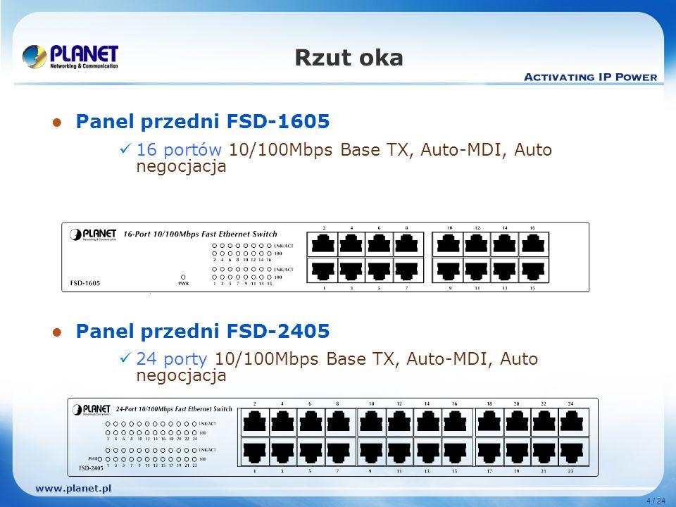 www.planet.pl 5 / 24 Rzut oka Panel tylny FSD-1605/FSD-2405 100~240V AC, uniwersalne gniazdo zasilania
