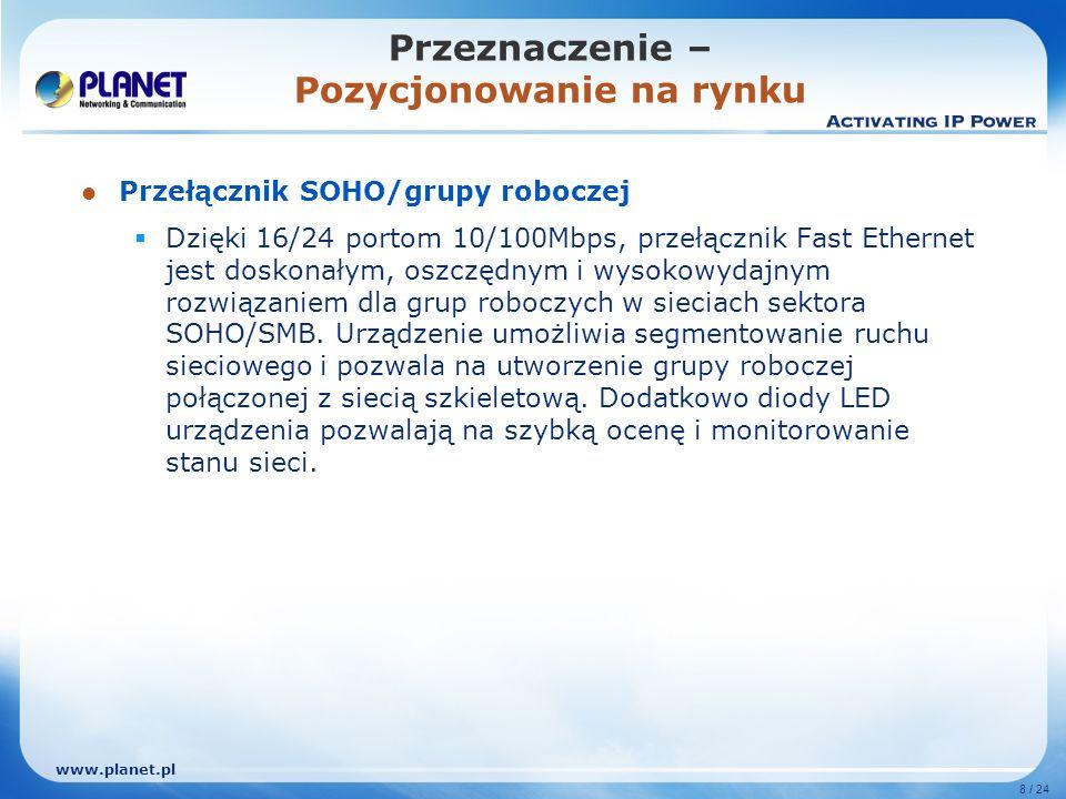 www.planet.pl 9 / 24 Przeznaczenie – Topologia SOHO/Grupa robocza