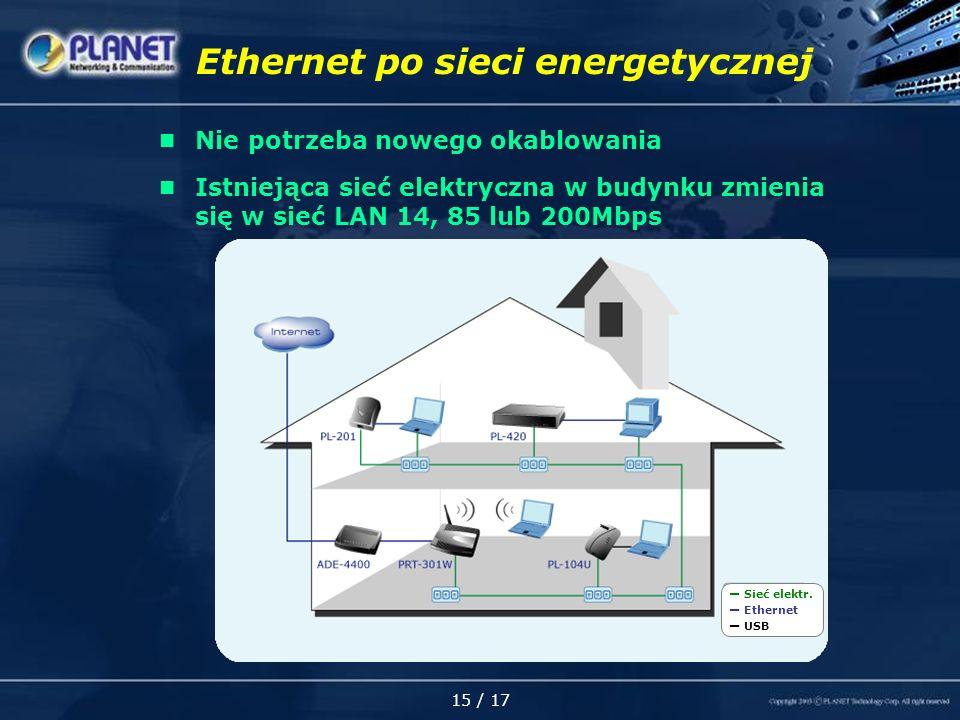 15 / 17 Ethernet po sieci energetycznej Nie potrzeba nowego okablowania Istniejąca sieć elektryczna w budynku zmienia się w sieć LAN 14, 85 lub 200Mbps Sieć elektr.