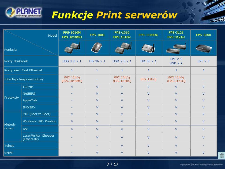 7 / 17 Funkcje Print serwerów