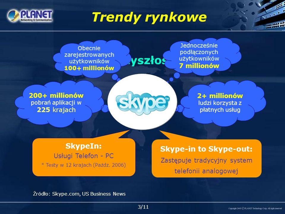 3/11 Przyszłość SkypeIn: Usługi Telefon - PC * Testy w 12 krajach (Paźdz.