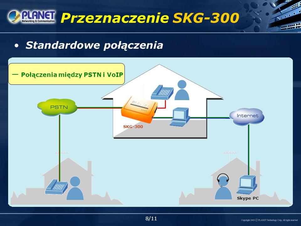 8/11 Przeznaczenie SKG-300 Standardowe połączenia PSTN Calls Połączenia VoIP Połączenia między PSTN i VoIP Skype PC SKG-300