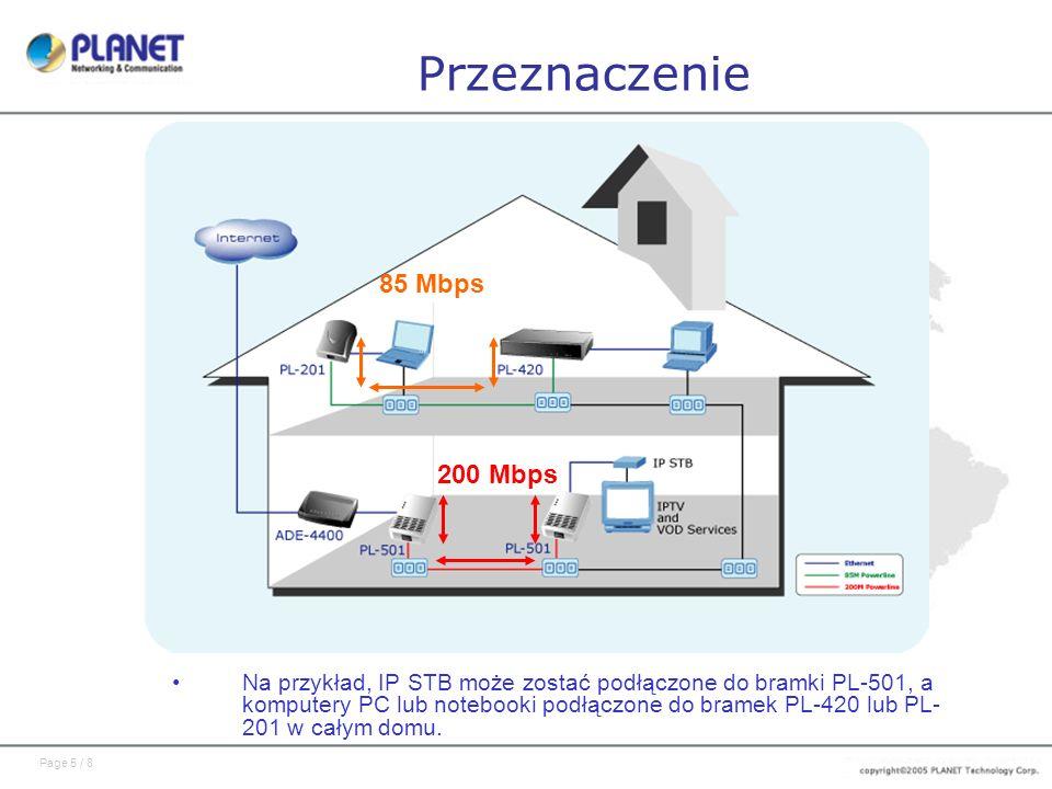 Page 5 / 8 Przeznaczenie Na przykład, IP STB może zostać podłączone do bramki PL-501, a komputery PC lub notebooki podłączone do bramek PL-420 lub PL-