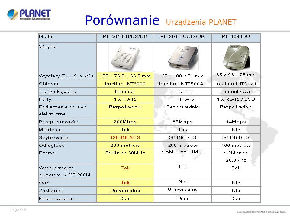 Page 7 / 8 Porównanie Urządzenia PLANET