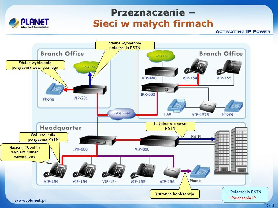 www.planet.pl 10 / 12 Przeznaczenie – Sieci w małych firmach Połączenia PSTN Połączenia IP 3 stronna konferencja Lokalna rozmowa PSTN Zdalne wybierani