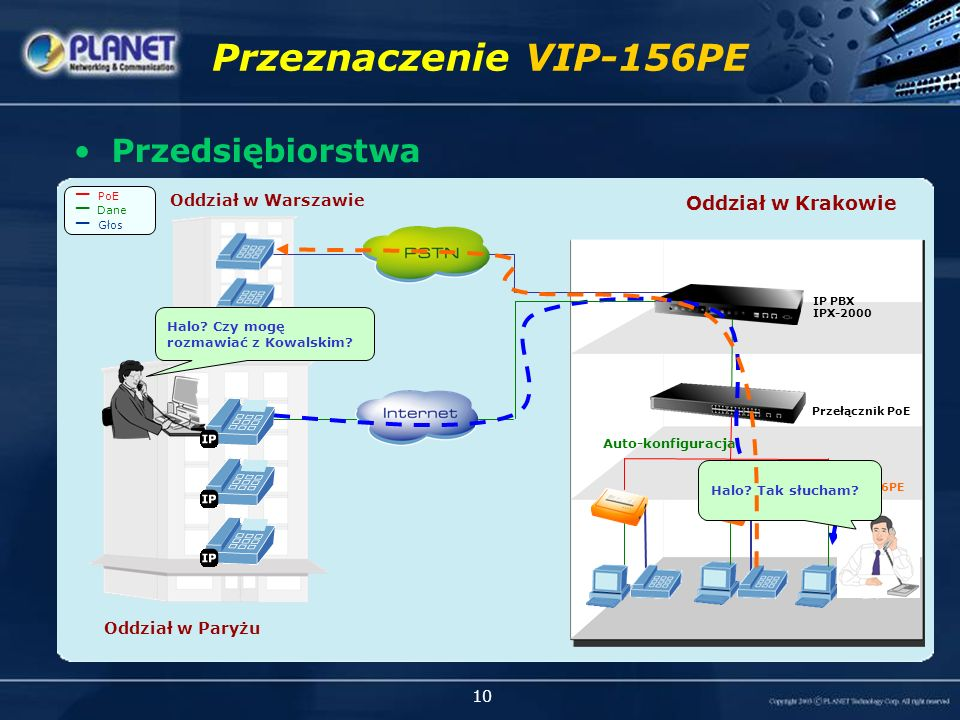10 Przeznaczenie VIP-156PE Przedsiębiorstwa Oddział w Krakowie Przełącznik PoE Oddział w Paryżu Oddział w Warszawie IP PBX IPX-2000 VIP-156PE Auto-konfiguracja Halo.