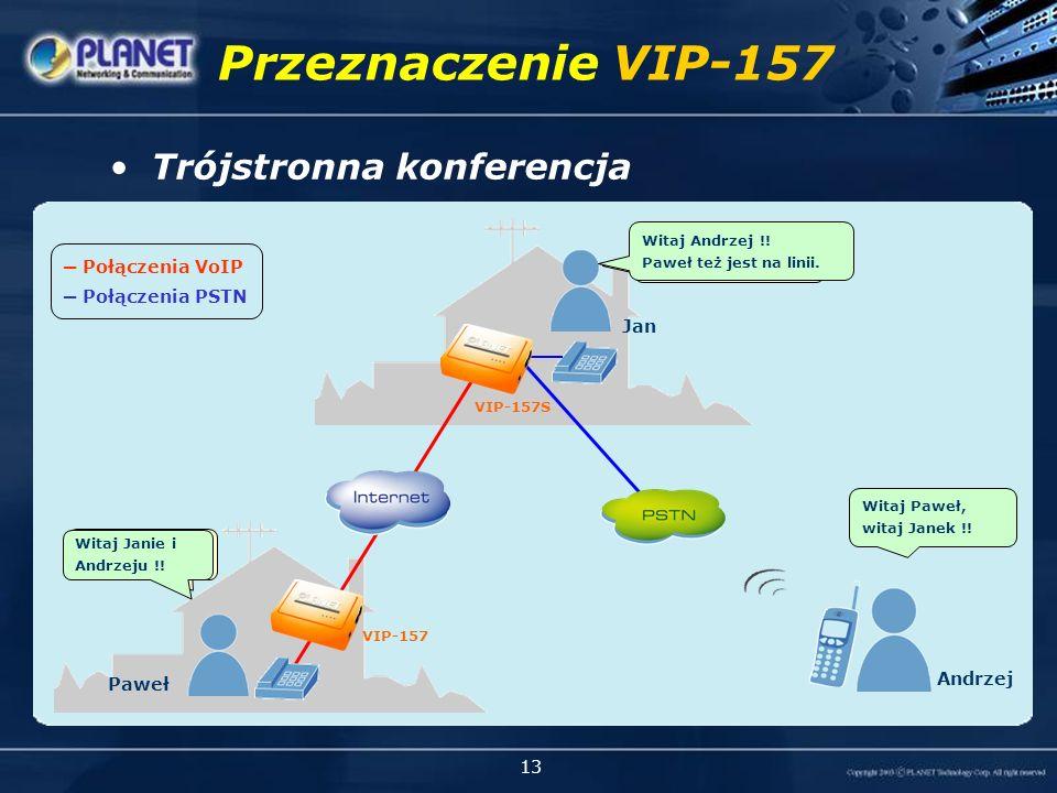 13 Przeznaczenie VIP-157 Połączenia VoIP Połączenia PSTN Trójstronna konferencja VIP-157S Jan Paweł Andrzej Halo Paweł !.