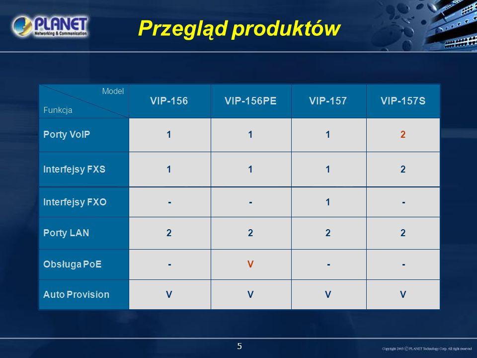 16 www.planet.pl Pioneer of IP Innovation