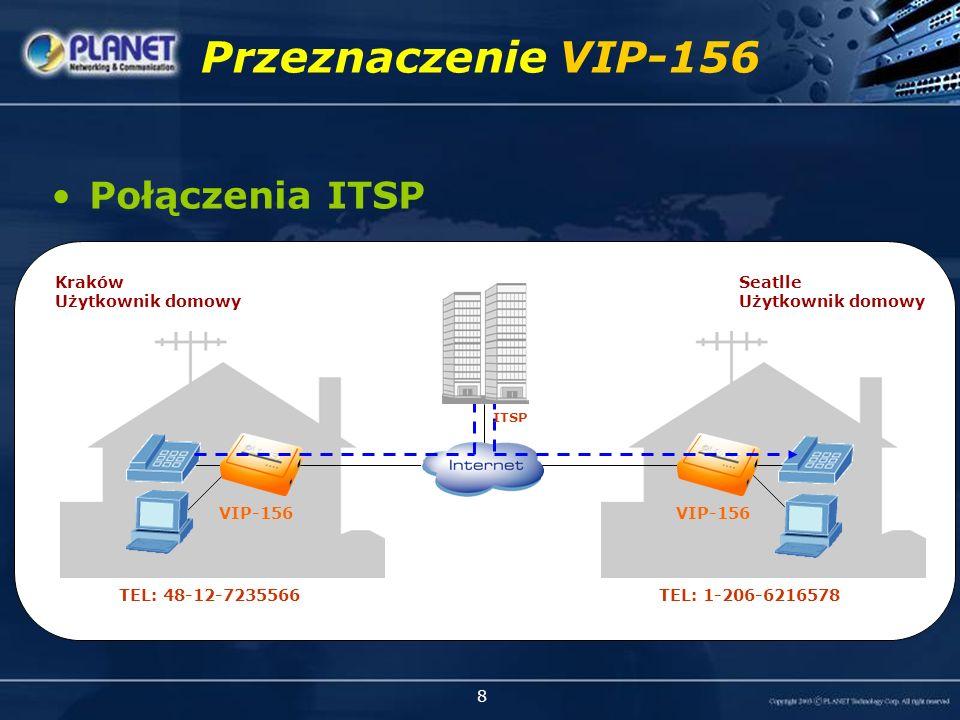 8 Przeznaczenie VIP-156 Połączenia ITSP Seatlle Użytkownik domowy Kraków Użytkownik domowy VIP-156 TEL: 48-12-7235566 TEL: 1-206-6216578 ITSP