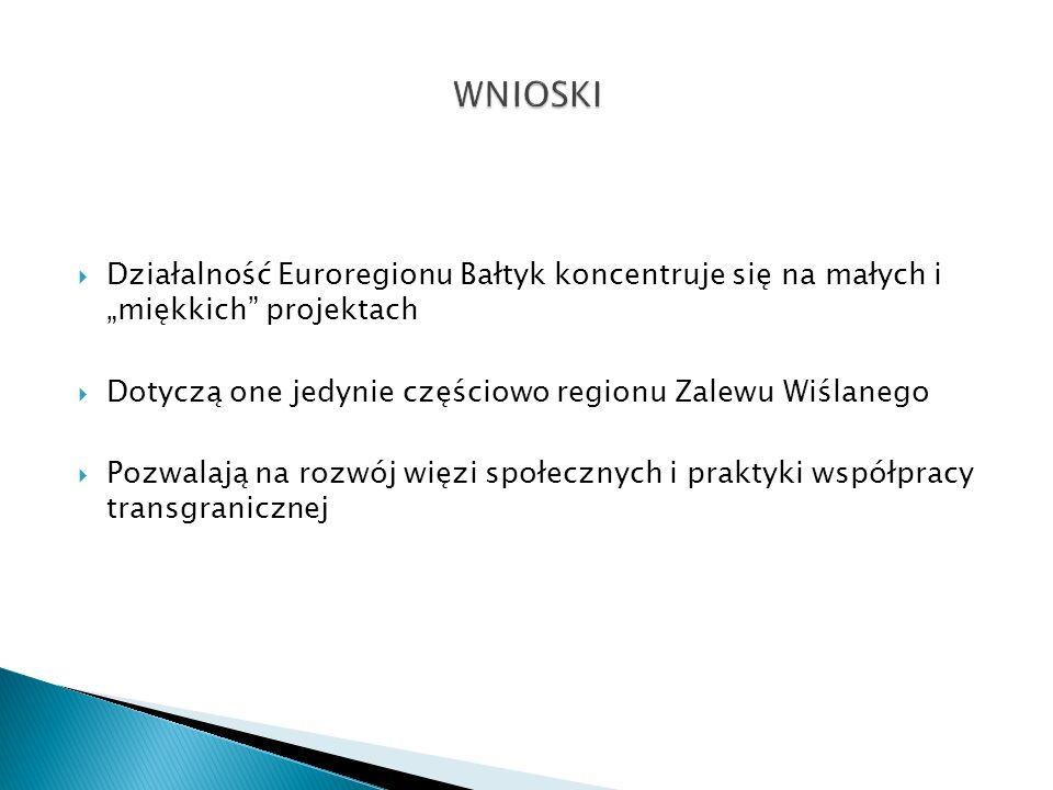 Działalność Euroregionu Bałtyk koncentruje się na małych i miękkich projektach Dotyczą one jedynie częściowo regionu Zalewu Wiślanego Pozwalają na roz