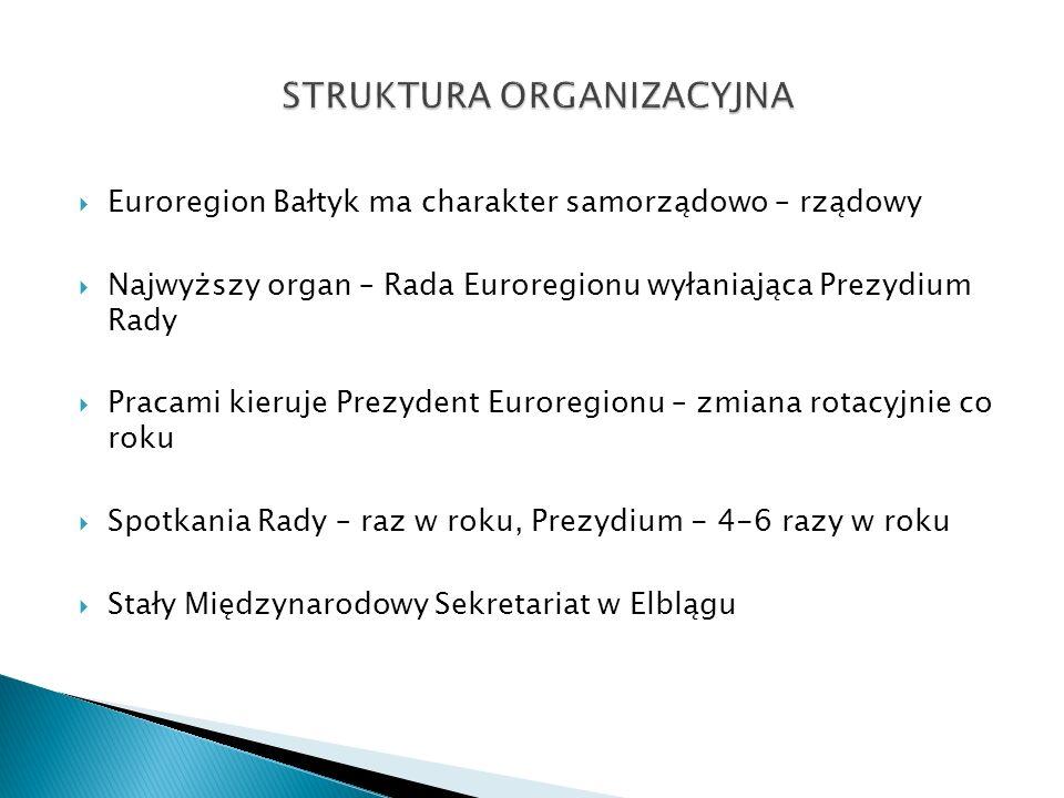 Euroregion Bałtyk ma charakter samorządowo – rządowy Najwyższy organ – Rada Euroregionu wyłaniająca Prezydium Rady Pracami kieruje Prezydent Euroregio