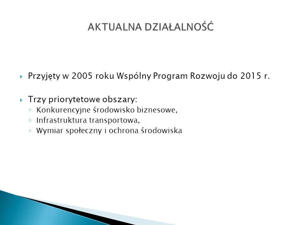 Przyjęty w 2005 roku Wspólny Program Rozwoju do 2015 r. Trzy priorytetowe obszary: Konkurencyjne środowisko biznesowe, Infrastruktura transportowa, Wy
