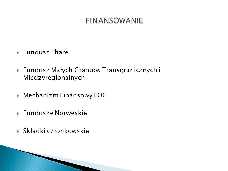 Fundusz Phare Fundusz Małych Grantów Transgranicznych i Międzyregionalnych Mechanizm Finansowy EOG Fundusze Norweskie Składki członkowskie