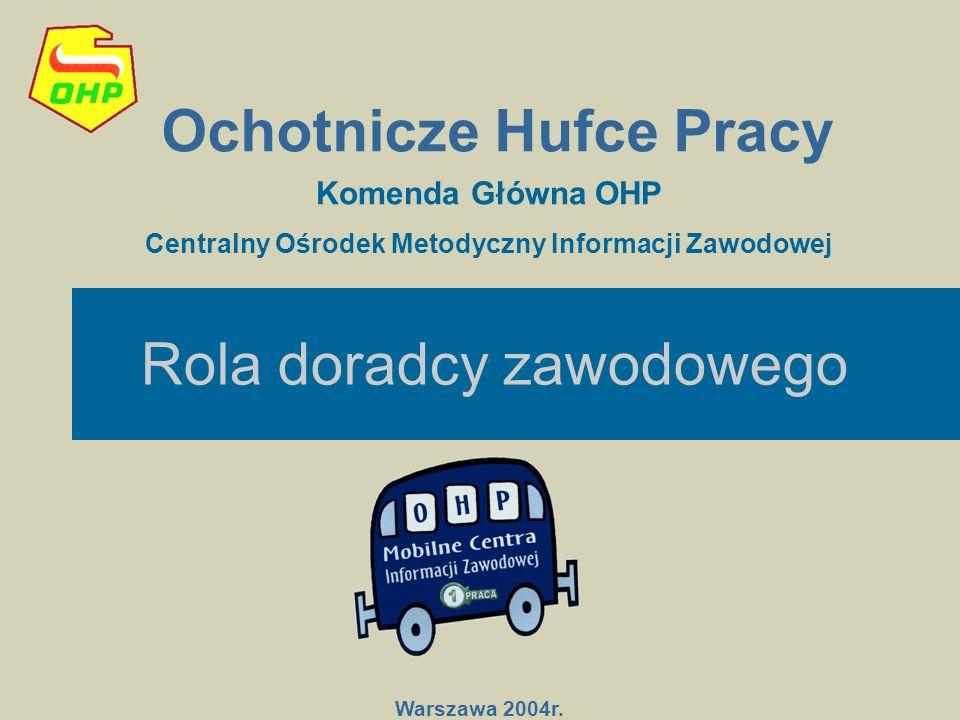 Rola doradcy zawodowego Ochotnicze Hufce Pracy Warszawa 2004r. Komenda Główna OHP Centralny Ośrodek Metodyczny Informacji Zawodowej