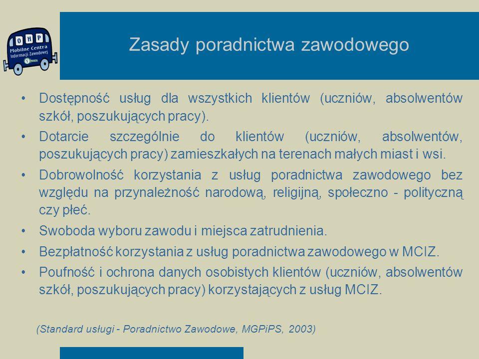Zasady poradnictwa zawodowego Dostępność usług dla wszystkich klientów (uczniów, absolwentów szkół, poszukujących pracy). Dotarcie szczególnie do klie