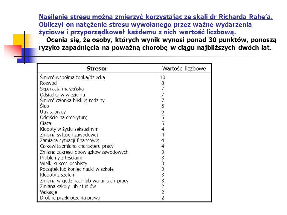 Nasilenie stresu można zmierzyć korzystając ze skali dr Richarda Rahea. Obliczył on natężenie stresu wywołanego przez ważne wydarzenia życiowe i przyp