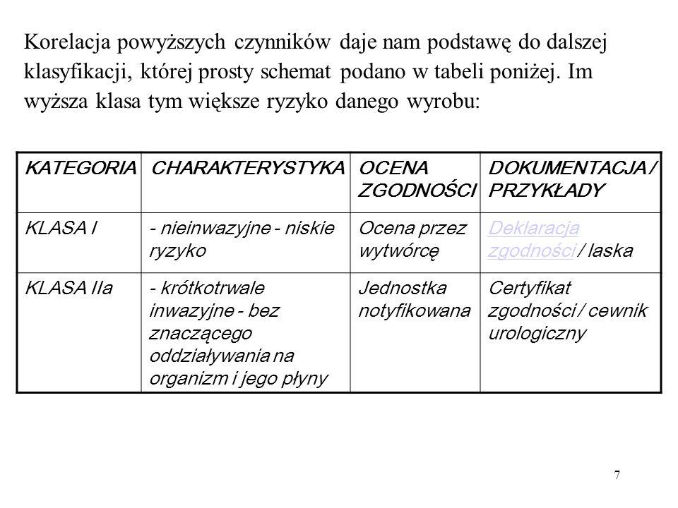 7 Korelacja powyższych czynników daje nam podstawę do dalszej klasyfikacji, której prosty schemat podano w tabeli poniżej. Im wyższa klasa tym większe