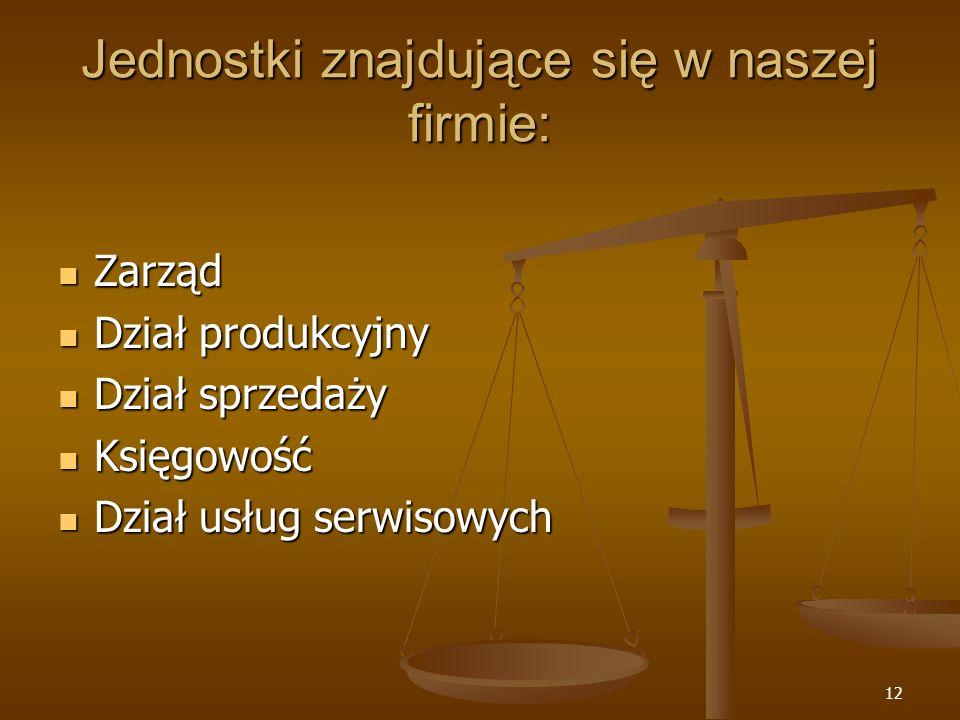 12 Jednostki znajdujące się w naszej firmie: Zarząd Zarząd Dział produkcyjny Dział produkcyjny Dział sprzedaży Dział sprzedaży Księgowość Księgowość D