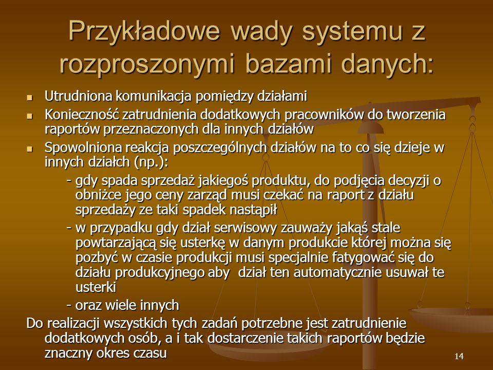 14 Przykładowe wady systemu z rozproszonymi bazami danych: Utrudniona komunikacja pomiędzy działami Utrudniona komunikacja pomiędzy działami Konieczno
