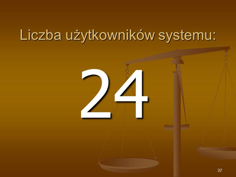 37 Liczba użytkowników systemu: 24