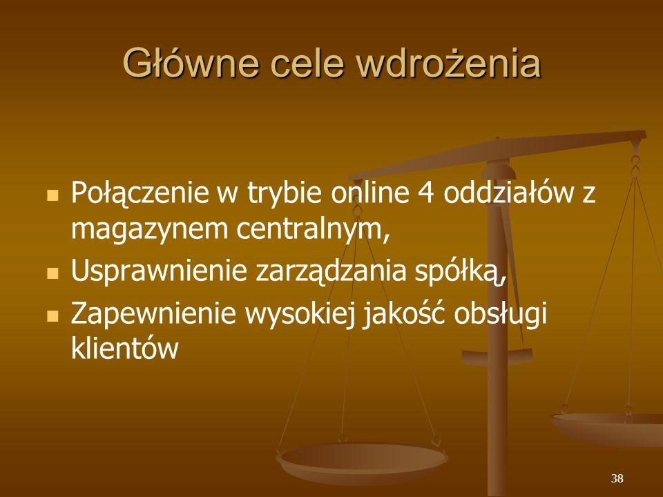 38 Główne cele wdrożenia Połączenie w trybie online 4 oddziałów z magazynem centralnym, Usprawnienie zarządzania spółką, Zapewnienie wysokiej jakość o