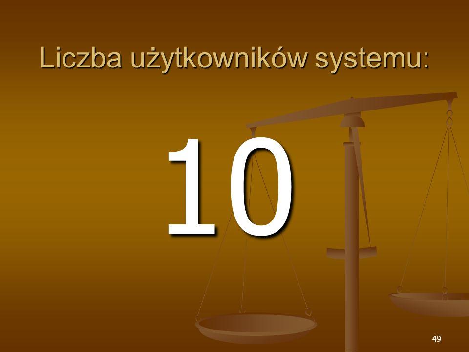 49 Liczba użytkowników systemu: 10