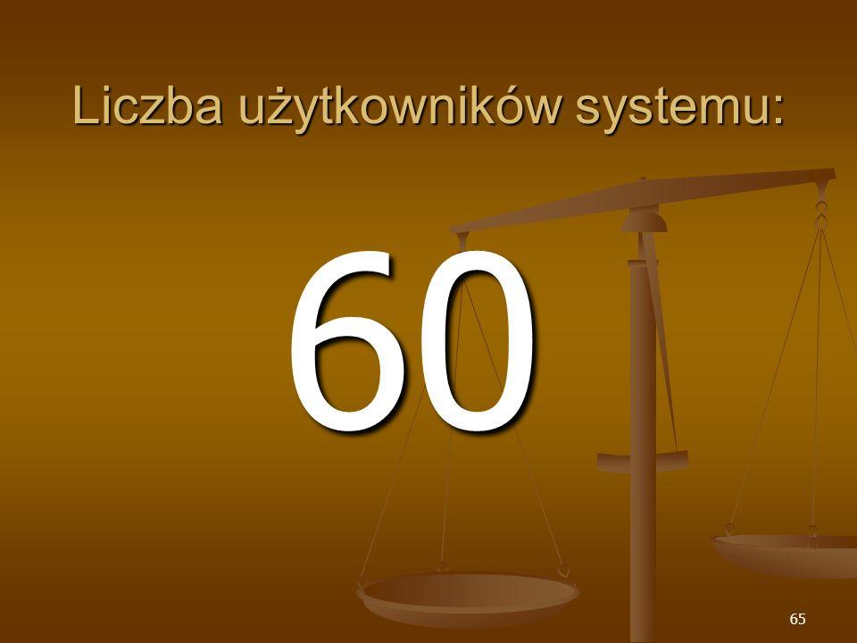 65 Liczba użytkowników systemu: 60