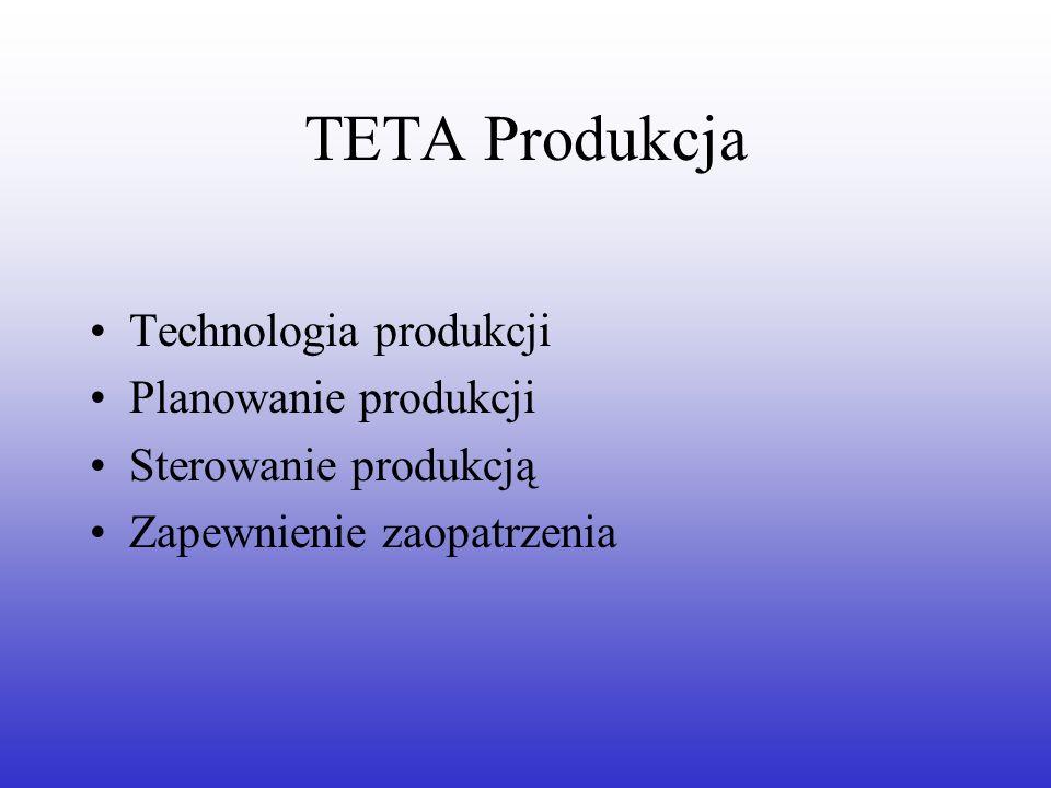 TETA Produkcja Technologia produkcji Planowanie produkcji Sterowanie produkcją Zapewnienie zaopatrzenia