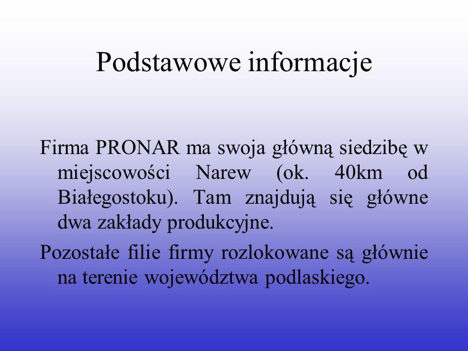 Podstawowe informacje Firma PRONAR ma swoja główną siedzibę w miejscowości Narew (ok. 40km od Białegostoku). Tam znajdują się główne dwa zakłady produ
