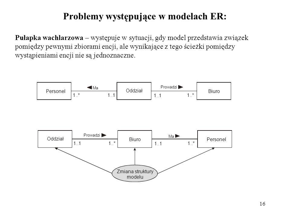 16 Problemy występujące w modelach ER: Pułapka wachlarzowa – występuje w sytuacji, gdy model przedstawia związek pomiędzy pewnymi zbiorami encji, ale