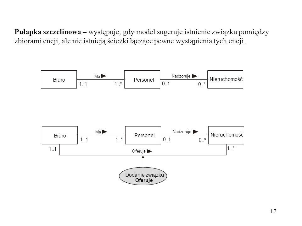 17 Pułapka szczelinowa – występuje, gdy model sugeruje istnienie związku pomiędzy zbiorami encji, ale nie istnieją ścieżki łączące pewne wystąpienia t