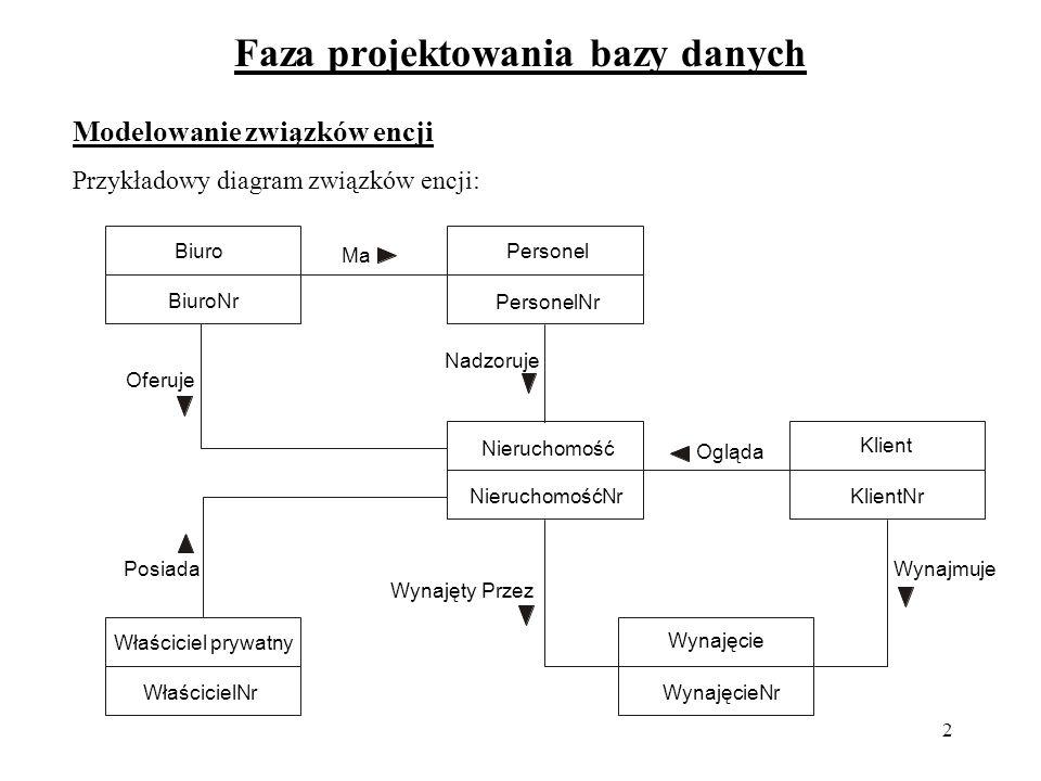2 Modelowanie związków encji Przykładowy diagram związków encji: Właściciel prywatny WłaścicielNr Wynajęcie WynajęcieNr Nieruchomość NieruchomośćNr Kl