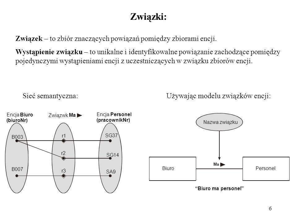 6 Związki: Związek – to zbiór znaczących powiązań pomiędzy zbiorami encji. Wystąpienie związku – to unikalne i identyfikowalne powiązanie zachodzące p