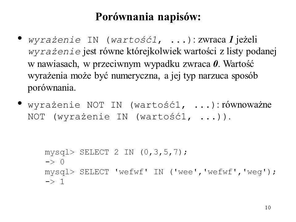 10 Porównania napisów: wyrażenie IN (wartość1,...) : zwraca 1 jeżeli wyrażenie jest równe którejkolwiek wartości z listy podanej w nawiasach, w przeci
