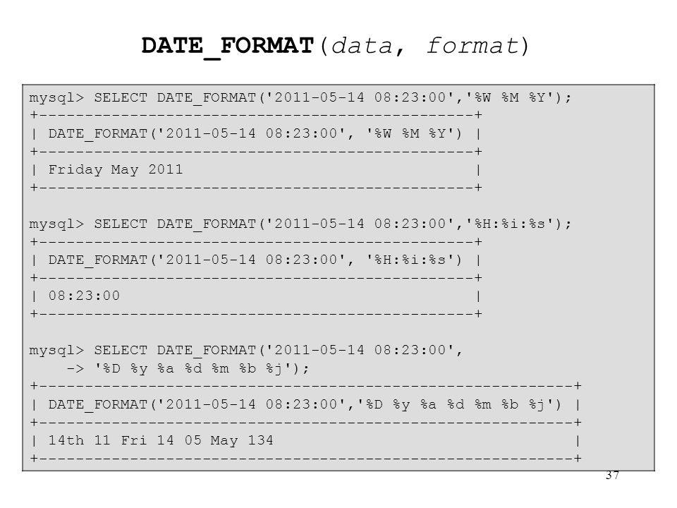 37 mysql> SELECT DATE_FORMAT('2011-05-14 08:23:00','%W %M %Y'); +------------------------------------------------+ | DATE_FORMAT('2011-05-14 08:23:00'